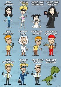 What your phone says about you